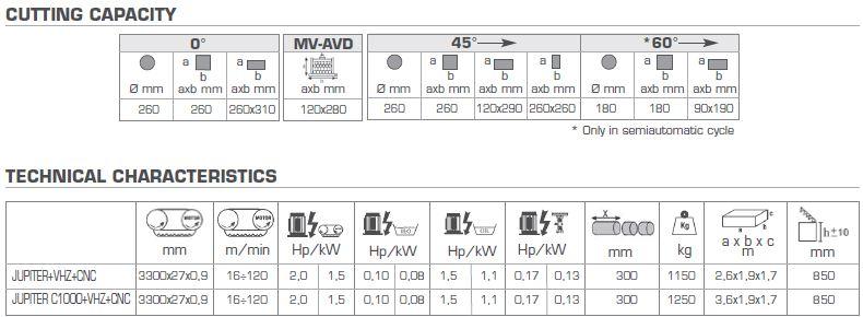 Jupiter VHZ+CNC