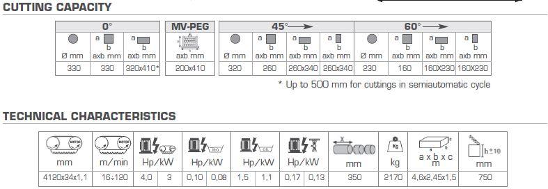 Pegasus +VHZ+CNC