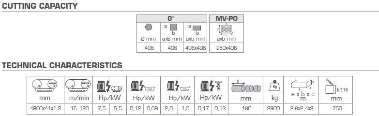 Polaris +VHZ+CNC