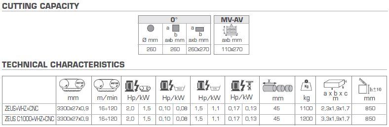 Zeus VHZ+CNC