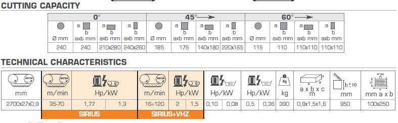 Technische Daten Sirius